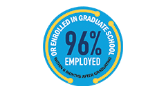 graduate success rate